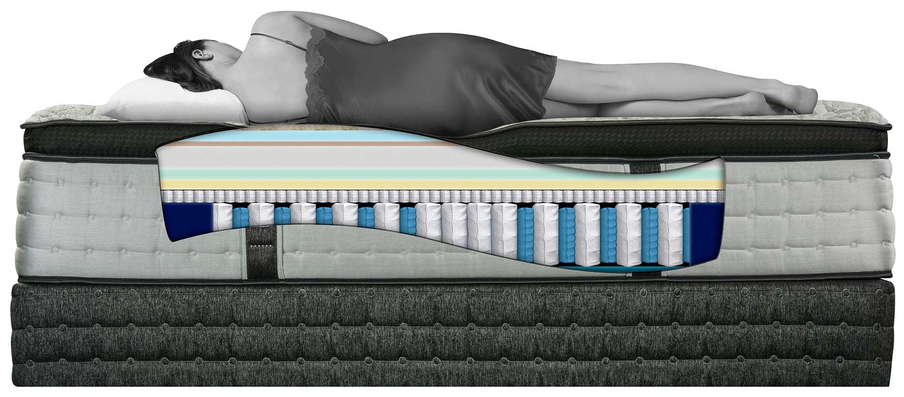 Nệm dành cho người bị đau lưng